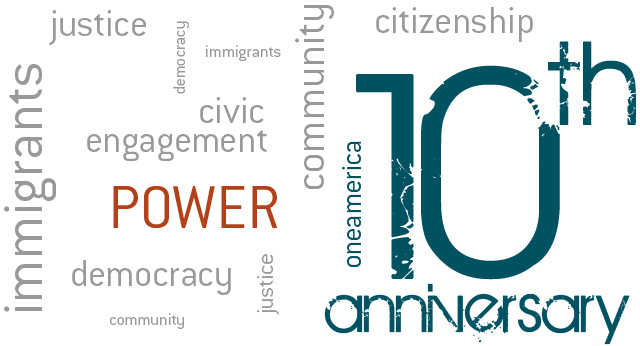 10th anniversary word cloud